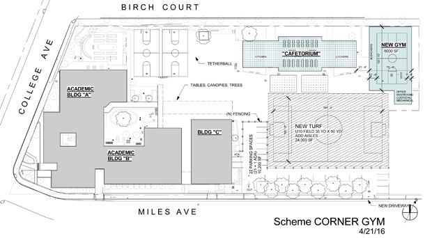 Proposed campus plan with corner gym