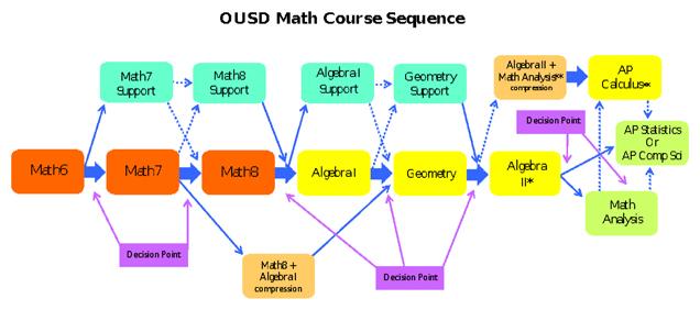 cms_math8-algebra_compression